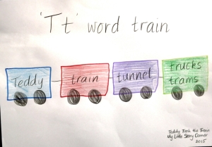 Teddy took the train word train